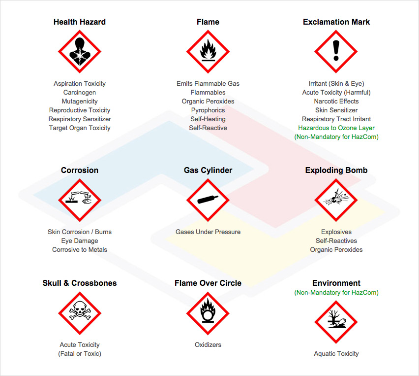 Msds chemical safety pdf files